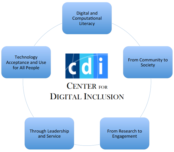 The Center for Digital Inclusion is launched